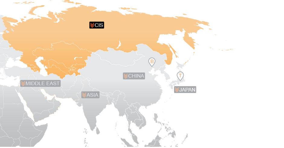 CIS (Russia)
